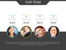 Our Team For Financial Investment Analysis Powerpoint Slides