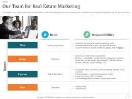 Our Team For Real Estate Marketing Marketing Plan For Real Estate Project Ppt Introduction