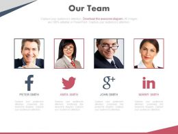 Our Team For Social Media Marketing Powerpoint Slides