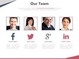 Our Team For Social Media Marketing Powerpoint Slides