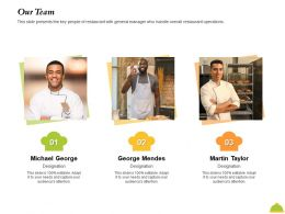 Our Team George M2433 Ppt Powerpoint Presentation Infographics Templates