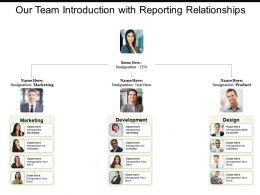 Our Team Introduction With Reporting Relationships