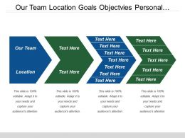 Our Team Location Goals Objectives Personal Objectives Process Controls