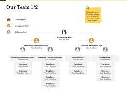 Our Team Marketing Communication Ppt Powerpoint Presentation Portfolio Samples