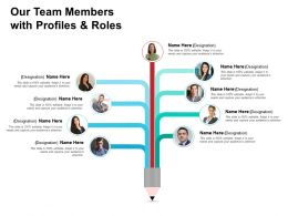 Our Team Members With Profiles And Roles