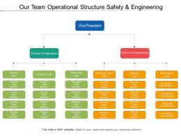 Our Team Operational Structure Safety And Engineering