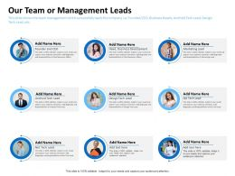 Our Team Or Management Leads Responsibilities Powerpoint Presentation Example 2015