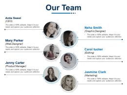 Our Team Product Manager I49 Ppt Powerpoint Presentation File Design Templates
