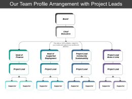 Our Team Profile Arrangement With Project Leads