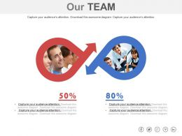 Our Team With Gender Ratio Analysis Powerpoint Slides