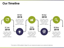 Our Timeline With Yearly Management Ppt Professional Outfit