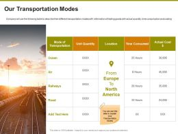 Our Transportation Modes Ppt Powerpoint Presentation Styles Slide