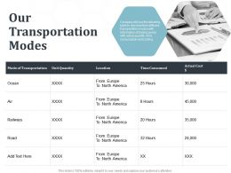 Our Transportation Modes Railways Air Powerpoint Presentation Show