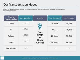 Our Transportation Modes Unit Quantity Ppt Powerpoint Presentation Visual Aids
