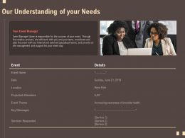 Our Understanding Of Your Needs Location Ppt Powerpoint Presentation Icon