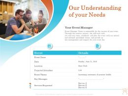 Our Understanding Of Your Needs Ppt File Elements