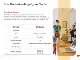 Our Understanding Of Your Needs Ppt Powerpoint Presentation File Elements