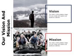 Our Vision And Mission Ppt Ideas Introduction