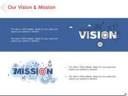 Our Vision And Mission Ppt Pictures Background Designs