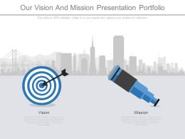 Our Vision And Mission Presentation Portfolio