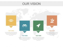 Our Vision For Global Environment Protection Powerpoint Slides