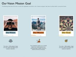 Our Vision Mission Goal Adapt M1800 Ppt Powerpoint Presentation Professional Mockup