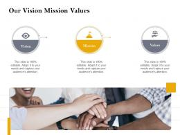 Our Vision Mission Values Customer Retention And Engagement Planning Ppt Demonstration