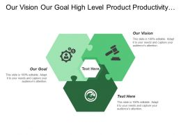 Our Vision Our Goal High Level Product Productivity Strategy