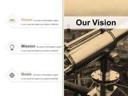 Our Vision Presentation Examples