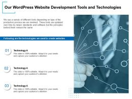 Our WordPress Website Development Tools And Technologies Ppt Presentation Templates