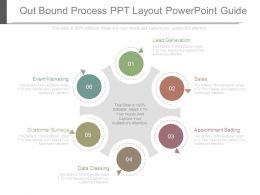 Out Bound Process Ppt Layout Powerpoint Guide
