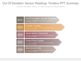 Out Of Deviation Sensor Readings Timeline Ppt Summary