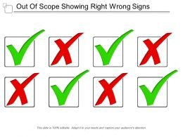 Out Of Scope Showing Right Wrong Signs