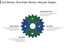 Out Service Time Ease Service Lifecycle Supply Chain Management