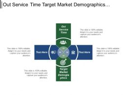 Out Service Time Target Market Demographics Target Market Psychographics