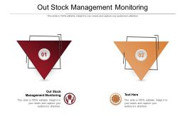 Out Stock Management Monitoring Ppt Powerpoint Presentation Model Template Cpb