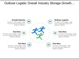 Outboard Logistic Overall Industry Storage Growth Lack Market Saturation