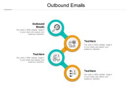 Outbound Emails Ppt Powerpoint Presentation Pictures Slides Cpb