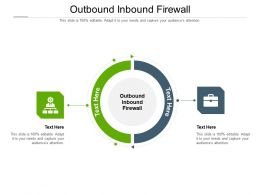 Outbound Inbound Firewall Ppt Powerpoint Presentation Summary Icons Cpb