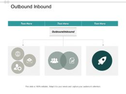 Outbound Inbound Ppt Powerpoint Presentation Pictures Information Cpb
