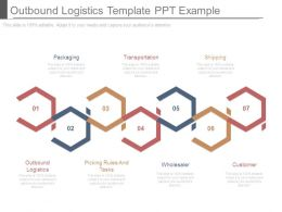 Outbound Logistics Template Ppt Example