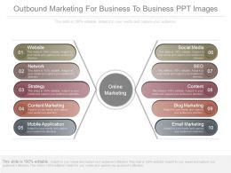 Outbound Marketing For Business To Business Ppt Images