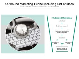Outbound Marketing Funnel Including List Of Ideas