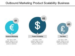 Outbound Marketing Product Scalability Business Analytics Marketing Operations Cpb