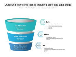 Outbound Marketing Tactics Including Early And Late Stage