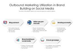 Outbound Marketing Utilization In Brand Building On Social Media