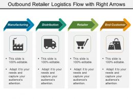 Outbound Retailer Logistics Flow With Right Arrows