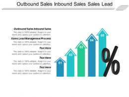 Outbound Sales Inbound Sales Sales Lead Management Process Cpb