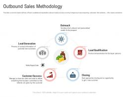 Outbound Sales Methodology New Age Of B To B Selling Ppt Model Aids