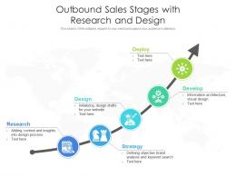 Outbound Sales Stages With Research And Design